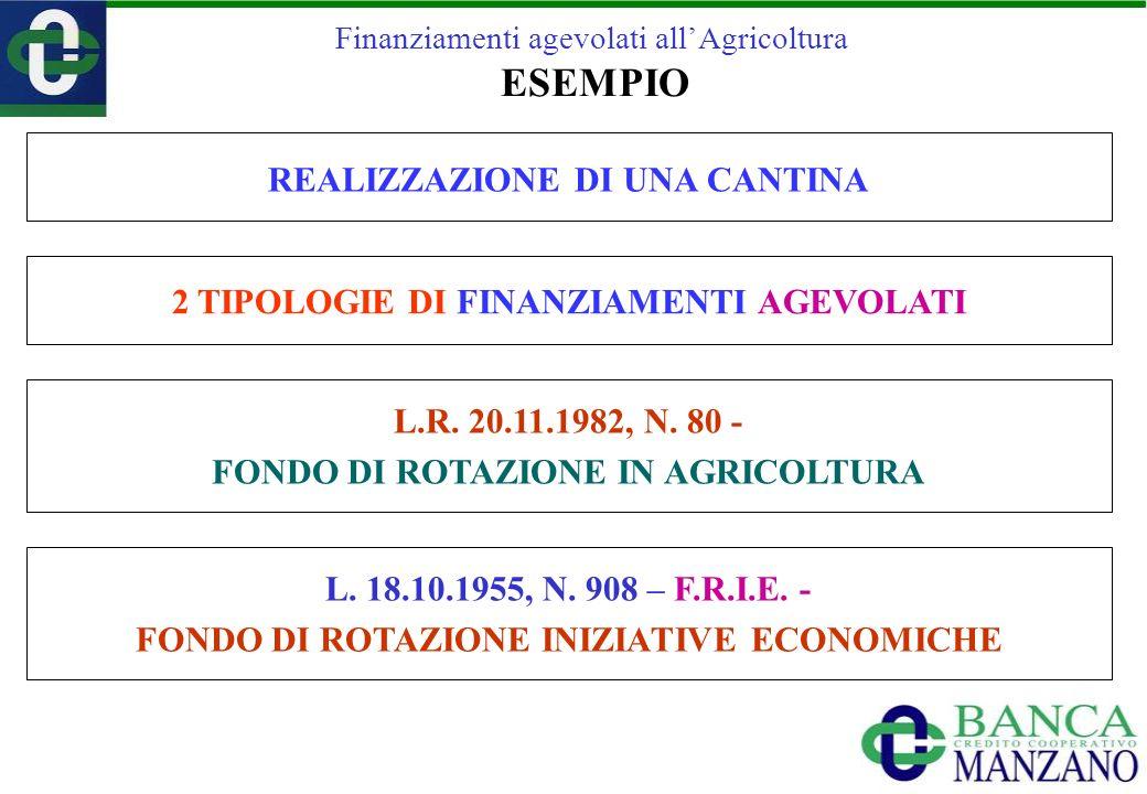 Finanziamenti agevolati allAgricoltura ESEMPIO REALIZZAZIONE DI UNA CANTINA L.R. 20.11.1982, N. 80 - FONDO DI ROTAZIONE IN AGRICOLTURA L. 18.10.1955,