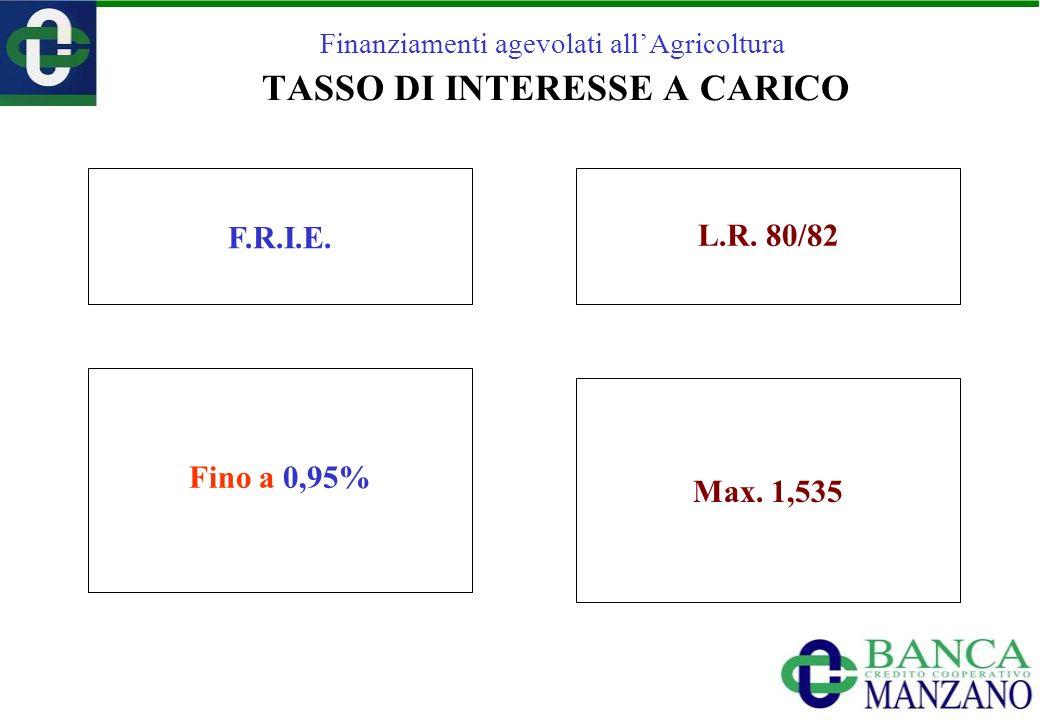 Finanziamenti agevolati allAgricoltura TASSO DI INTERESSE A CARICO F.R.I.E. L.R. 80/82 Max. 1,535 Fino a 0,95%