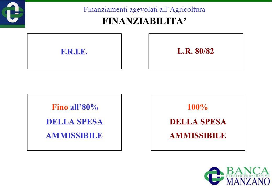 Finanziamenti agevolati allAgricoltura FINANZIABILITA F.R.I.E. L.R. 80/82 Fino all80% DELLA SPESA AMMISSIBILE 100% DELLA SPESA AMMISSIBILE