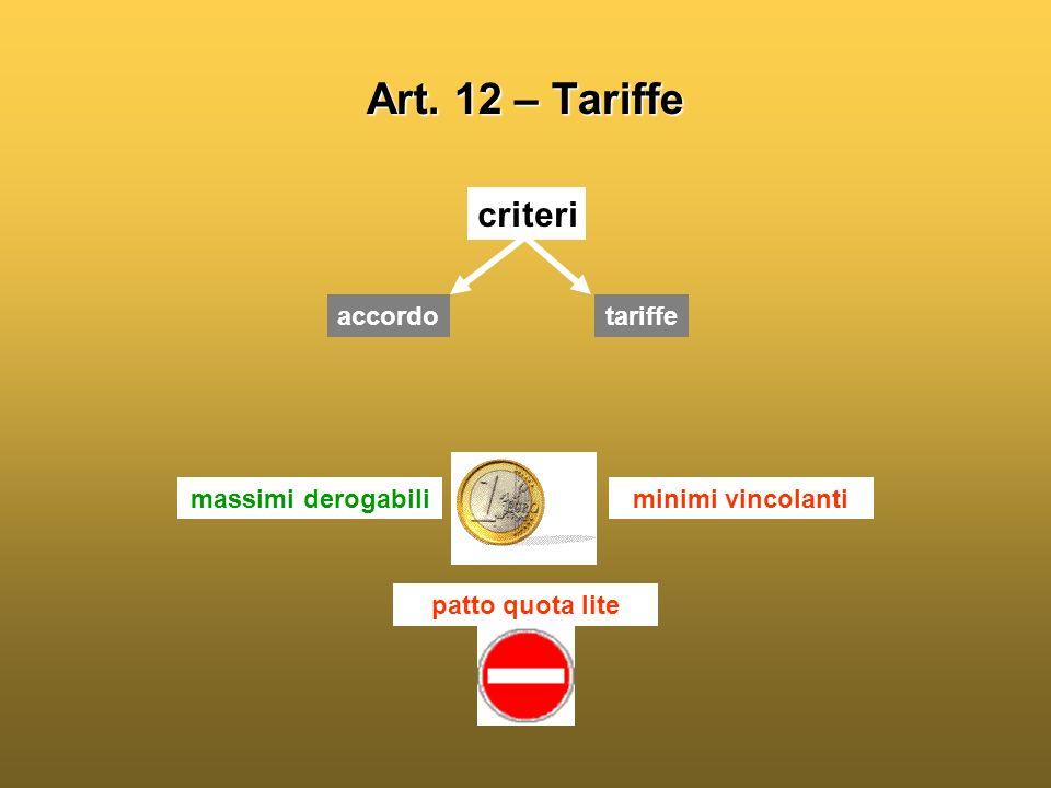 massimi derogabili Art. 12 – Tariffe accordo minimi vincolanti tariffe criteri patto quota lite