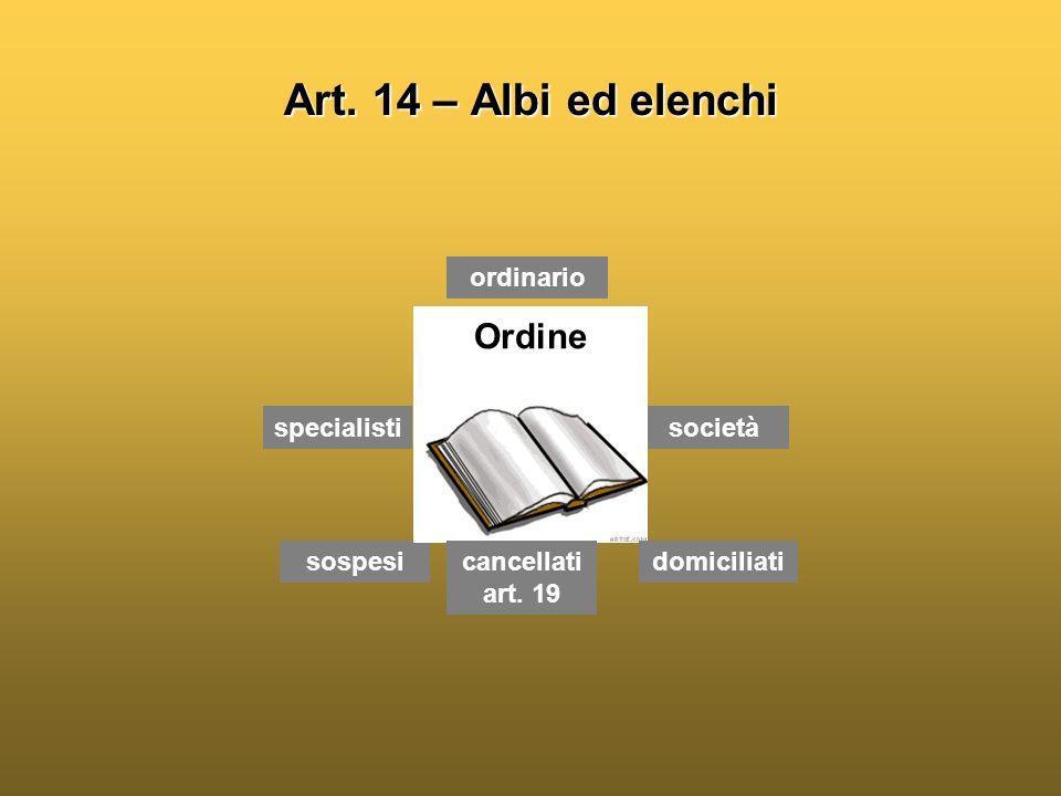 società Art.14 – Albi ed elenchi ordinario sospesi specialisti Ordine domiciliati cancellati art.