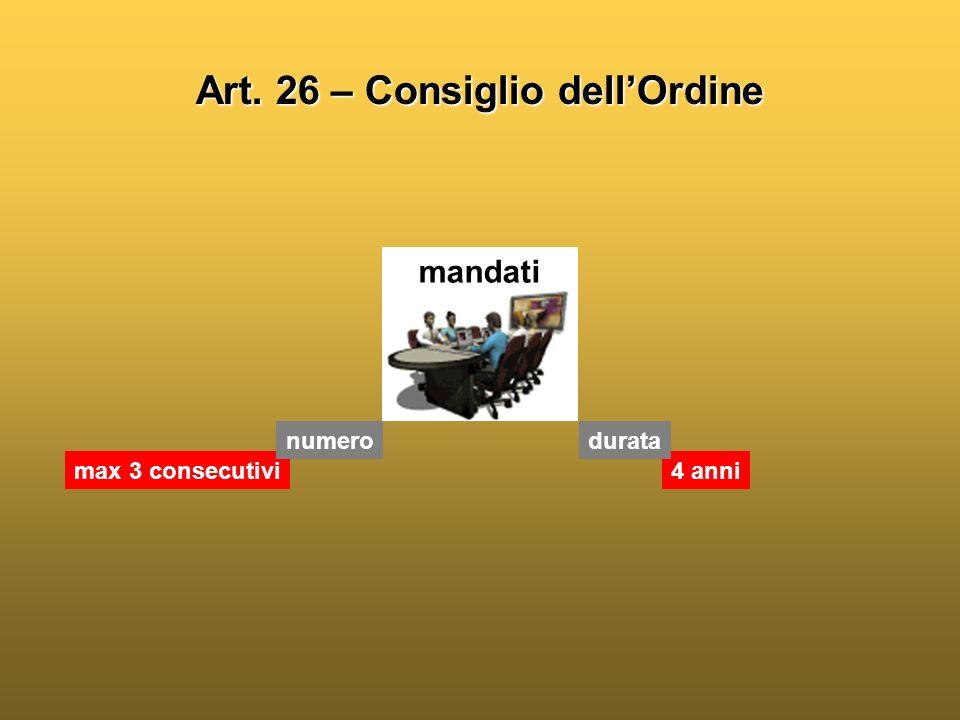 4 anni Art. 26 – Consiglio dellOrdine mandati max 3 consecutivi numerodurata