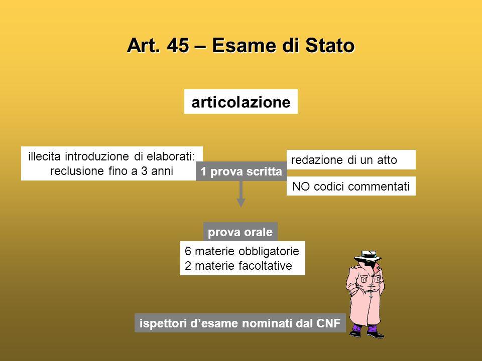 illecita introduzione di elaborati: reclusione fino a 3 anni redazione di un atto NO codici commentati Art.