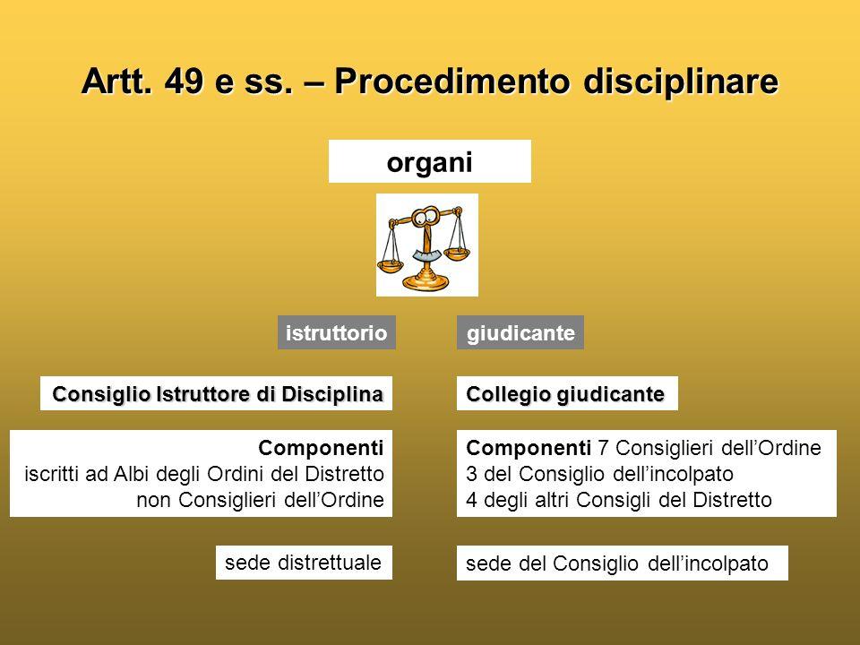 Consiglio Istruttore di Disciplina sede distrettuale Componenti iscritti ad Albi degli Ordini del Distretto non Consiglieri dellOrdine Artt.