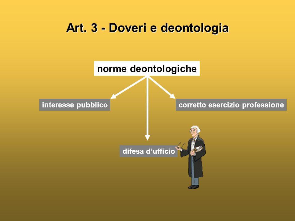 Art. 4 – Associazioni e società semplice multidisciplinare società società capitali