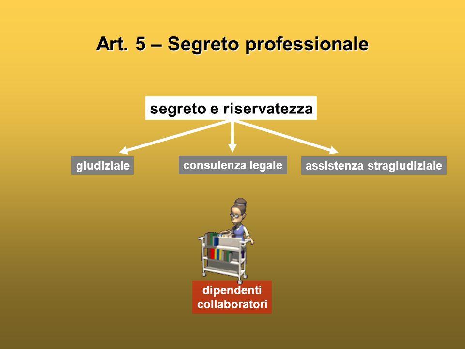 Art. 7 – Impegno solenne Consiglio Ordine giuramento