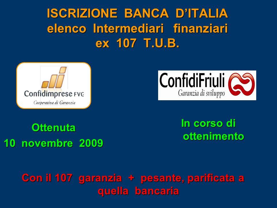 ISCRIZIONE BANCA DITALIA elenco Intermediari finanziari ex 107 T.U.B.