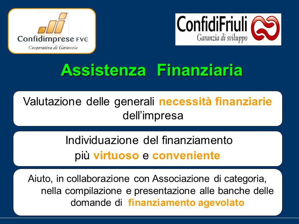 Assistenza Finanziaria Individuazione del finanziamento più virtuoso e conveniente Aiuto, in collaborazione con Associazione di categoria, nella compilazione e presentazione alle banche delle domande di finanziamento agevolato Valutazione delle generali necessità finanziarie dellimpresa