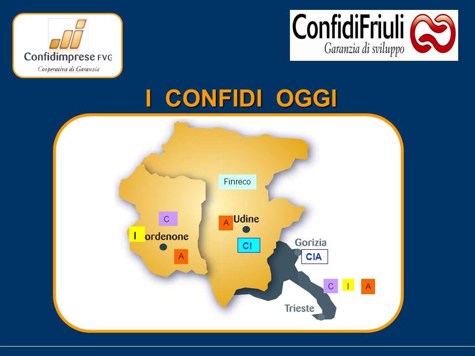 Dal 1° gennaio 2008 è entrata in vigore la fusione tra i Congafi Artigianato di Pordenone e Udine che unendosi hanno dato vita a Confidimprese F VG.