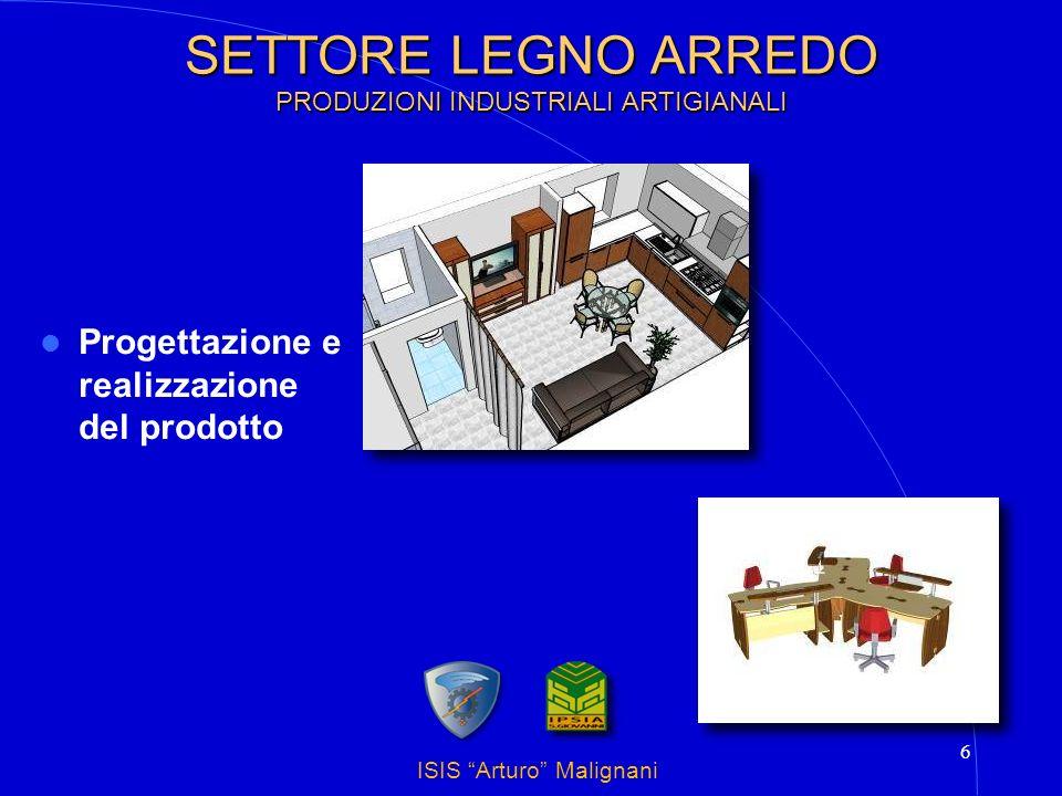 ISIS Arturo Malignani 7 SETTORE LEGNO ARREDO PRODUZIONI INDUSTRIALI ARTIGIANALI Tecniche di distribuzione e marketing