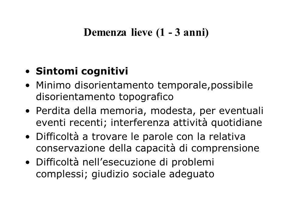 Demenza lieve (1 - 3 anni) Sintomi cognitivi Minimo disorientamento temporale,possibile disorientamento topografico Perdita della memoria, modesta, pe