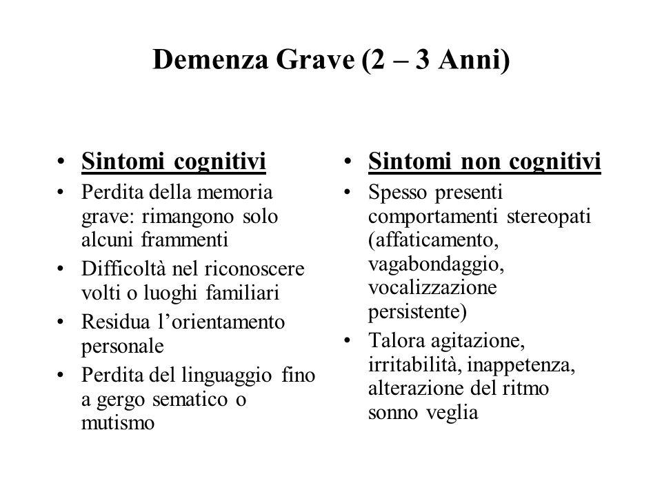 Demenza Grave (2 – 3 Anni) Sintomi cognitivi Perdita della memoria grave: rimangono solo alcuni frammenti Difficoltà nel riconoscere volti o luoghi fa