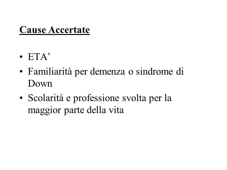 Cause Accertate ETA Familiarità per demenza o sindrome di Down Scolarità e professione svolta per la maggior parte della vita
