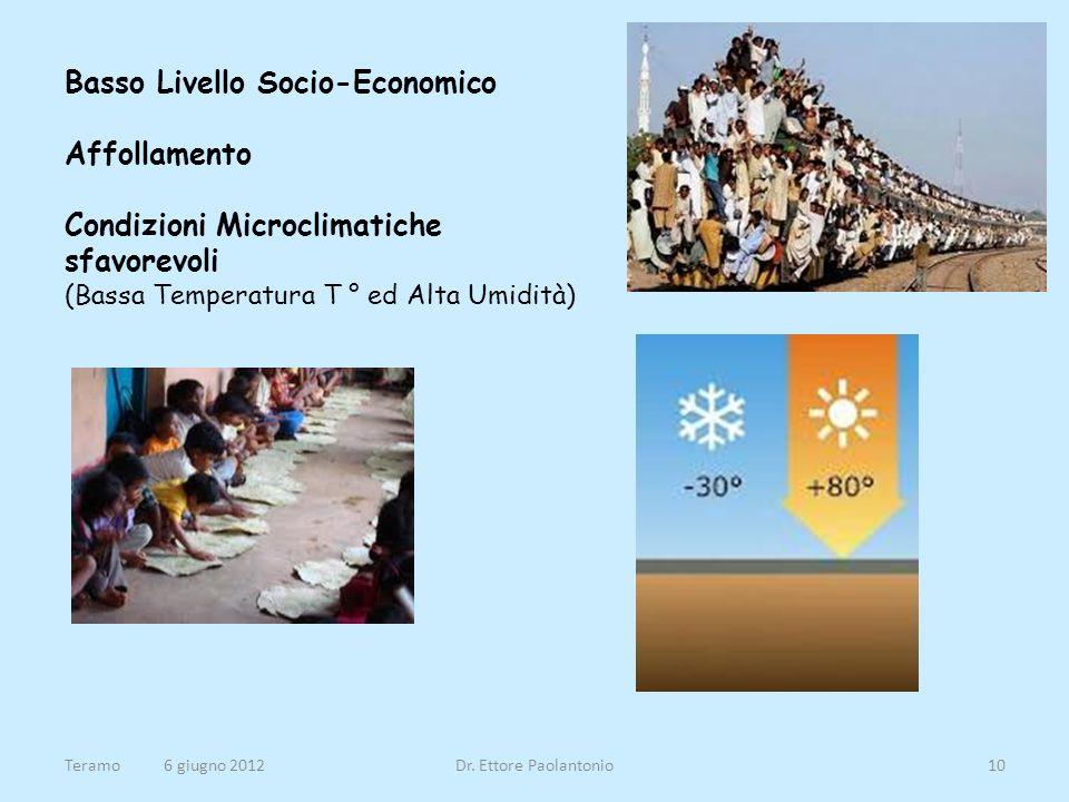 Basso Livello Socio-Economico Affollamento Condizioni Microclimatiche sfavorevoli (Bassa Temperatura T ° ed Alta Umidità) Teramo 6 giugno 2012Dr. Etto