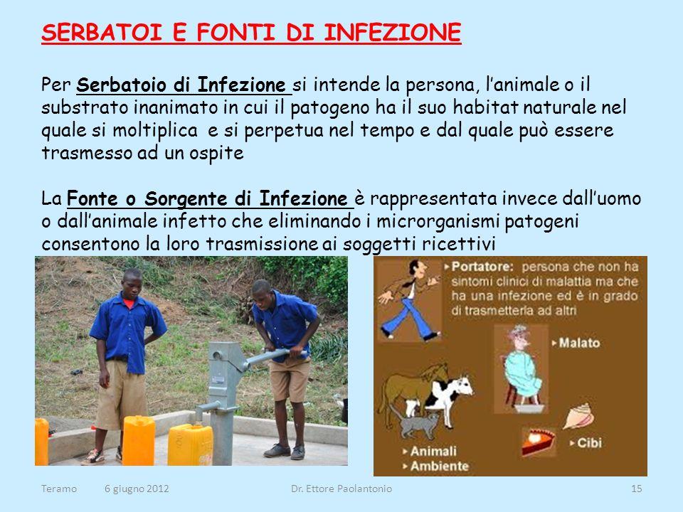 SERBATOI E FONTI DI INFEZIONE Per Serbatoio di Infezione si intende la persona, lanimale o il substrato inanimato in cui il patogeno ha il suo habitat