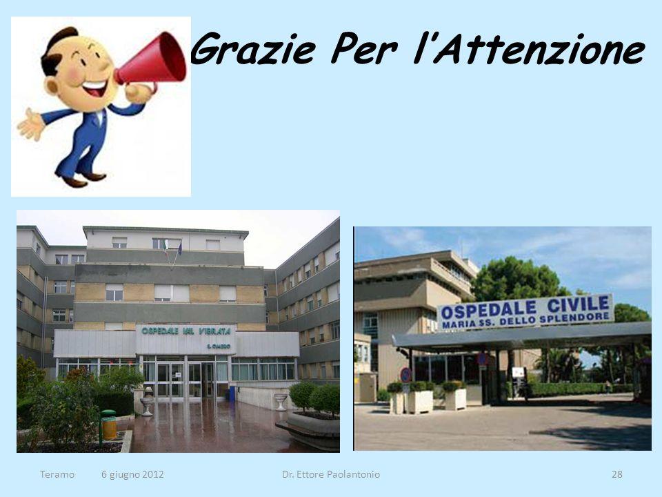 Grazie Per lAttenzione Teramo 6 giugno 2012Dr. Ettore Paolantonio28