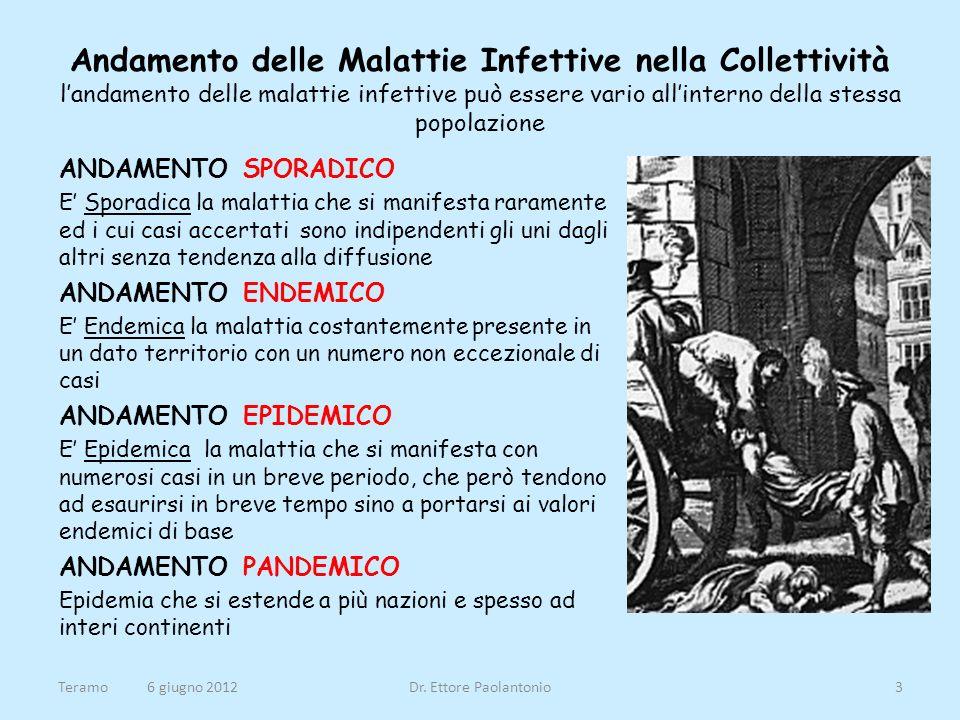 TRASMISSIONE VERTICALE Alcune Infezioni contratte durante la gravidanza possono passare per via placentare dalla madre al feto provocando aborti, gravi malformazioni o infezioni nel prodotto del concepimento Teramo 6 giugno 2012Dr.