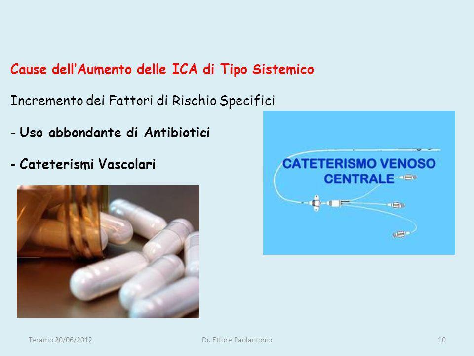 Cause dellAumento delle ICA di Tipo Sistemico Incremento dei Fattori di Rischio Specifici - Uso abbondante di Antibiotici - Cateterismi Vascolari Tera