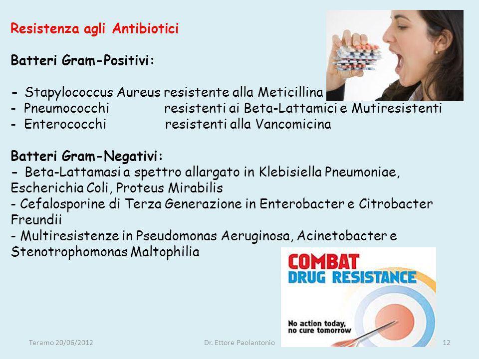 Resistenza agli Antibiotici Batteri Gram-Positivi: - Stapylococcus Aureus resistente alla Meticillina - Pneumococchi resistenti ai Beta-Lattamici e Mu