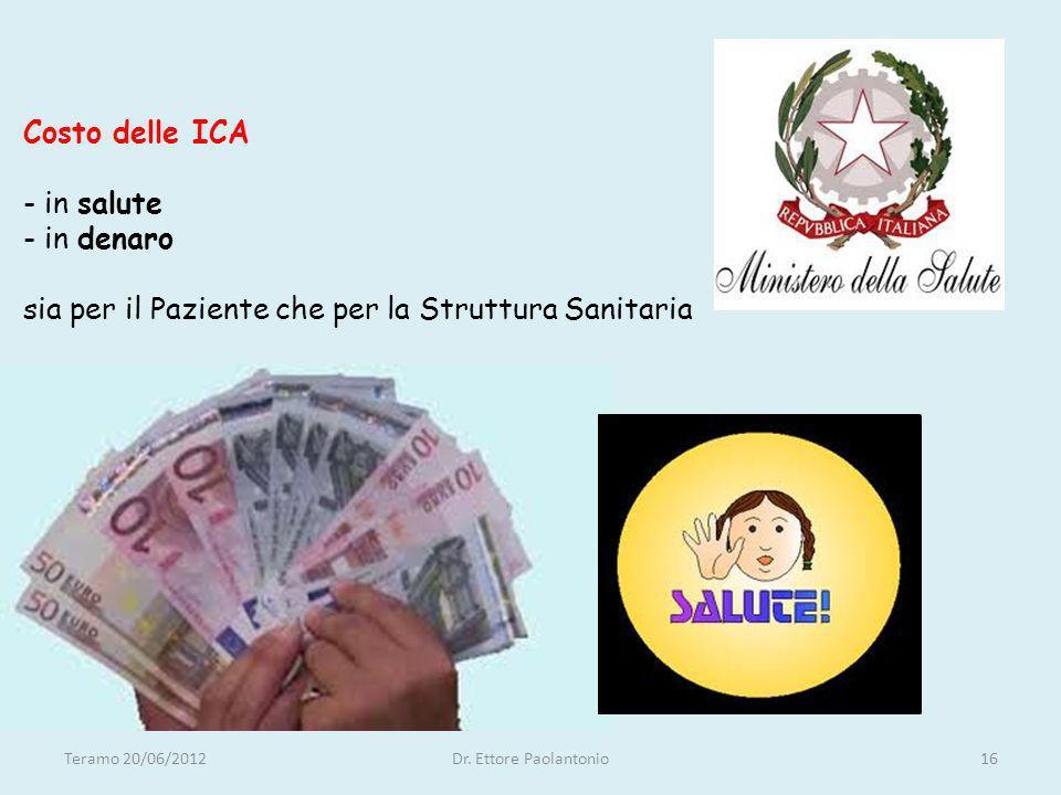 Costo delle ICA - in salute - in denaro sia per il Paziente che per la Struttura Sanitaria Teramo 20/06/2012Dr. Ettore Paolantonio16