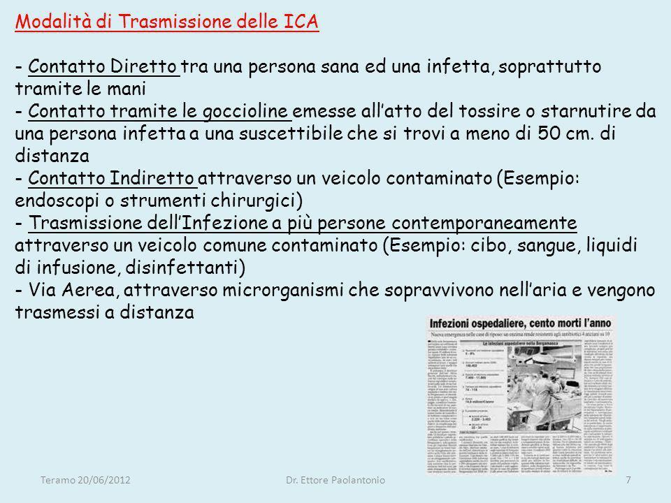 Modalità di Trasmissione delle ICA - Contatto Diretto tra una persona sana ed una infetta, soprattutto tramite le mani - Contatto tramite le gocciolin