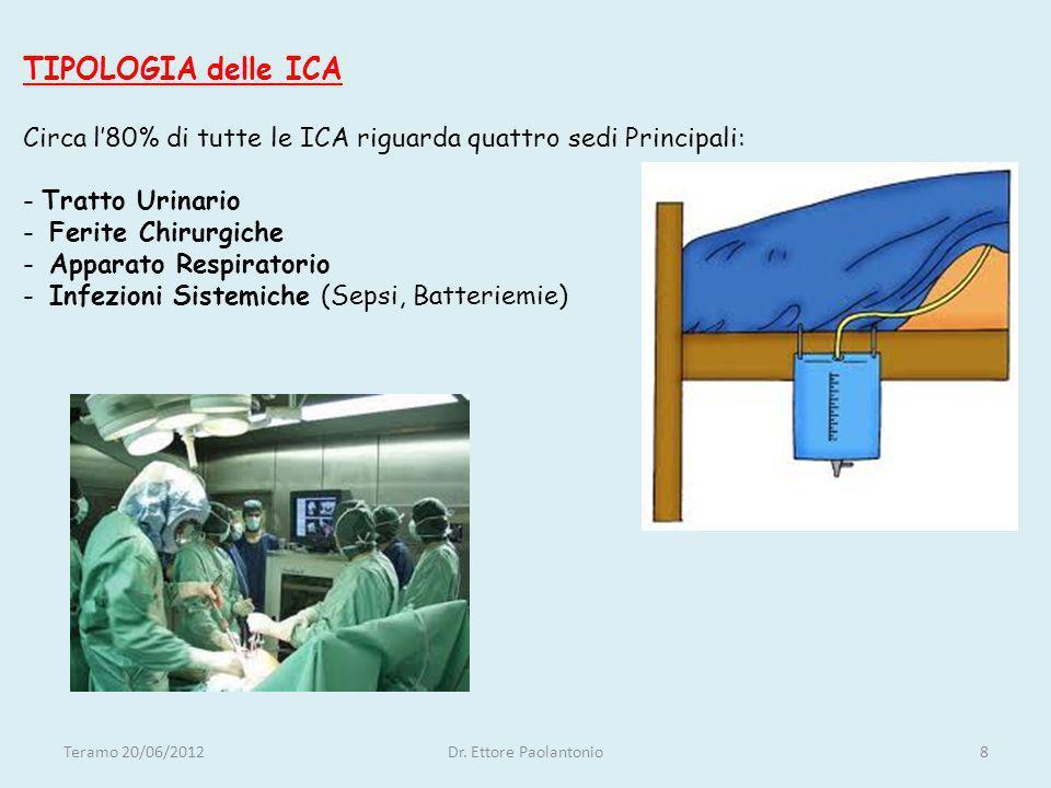 TIPOLOGIA delle ICA Circa l80% di tutte le ICA riguarda quattro sedi Principali: - Tratto Urinario - Ferite Chirurgiche - Apparato Respiratorio - Infe