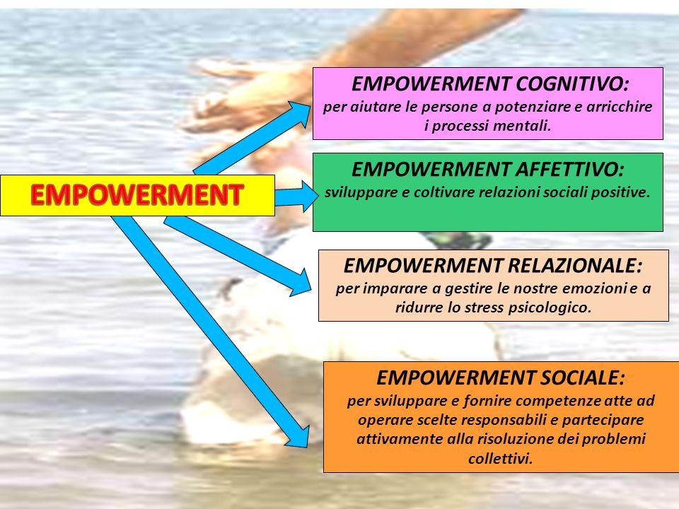 EMPOWERMENT COGNITIVO: per aiutare le persone a potenziare e arricchire i processi mentali. EMPOWERMENT AFFETTIVO: sviluppare e coltivare relazioni so