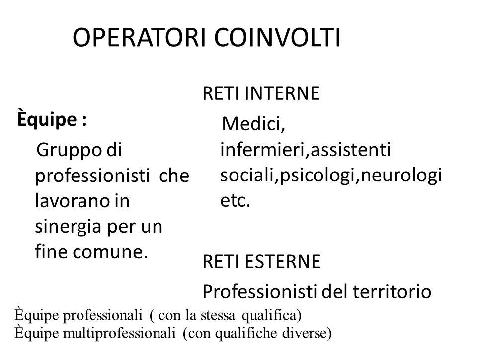 OPERATORI COINVOLTI Èquipe : Gruppo di professionisti che lavorano in sinergia per un fine comune. RETI INTERNE Medici, infermieri,assistenti sociali,