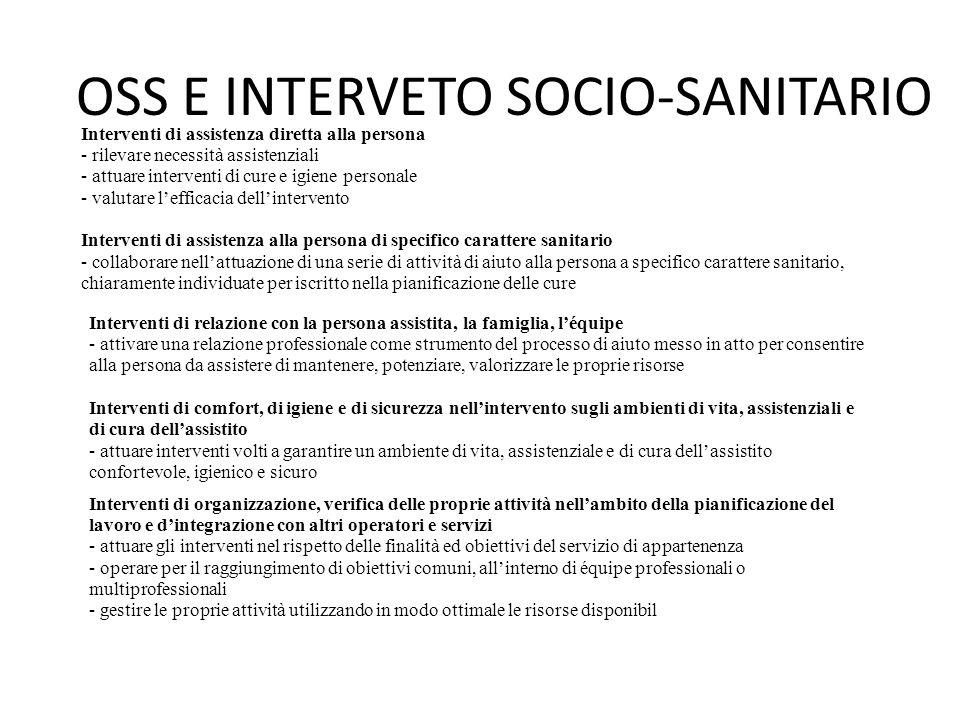OSS E INTERVETO SOCIO-SANITARIO Interventi di assistenza diretta alla persona - rilevare necessità assistenziali - attuare interventi di cure e igiene