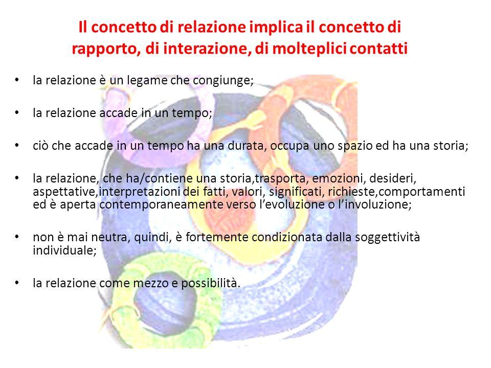 Il concetto di relazione implica il concetto di rapporto, di interazione, di molteplici contatti la relazione è un legame che congiunge; la relazione