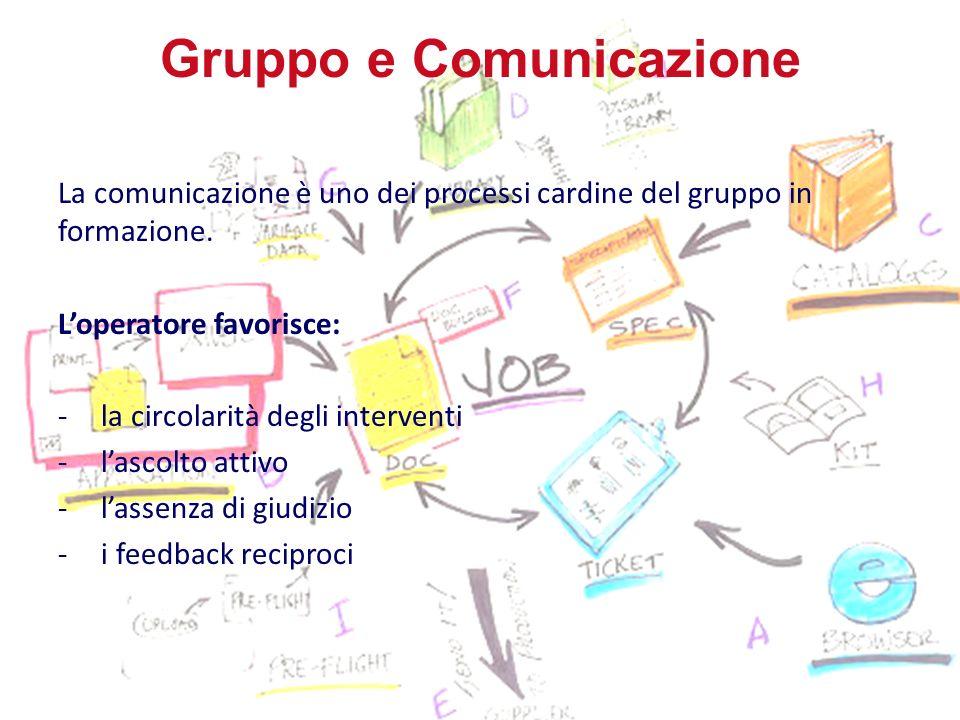 Gruppo e Comunicazione La comunicazione è uno dei processi cardine del gruppo in formazione. Loperatore favorisce: - la circolarità degli interventi -
