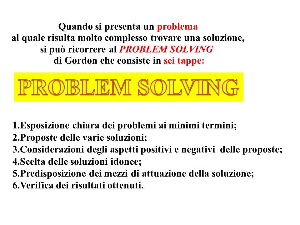 Quando si presenta un problema al quale risulta molto complesso trovare una soluzione, si può ricorrere al PROBLEM SOLVING di Gordon che consiste in s