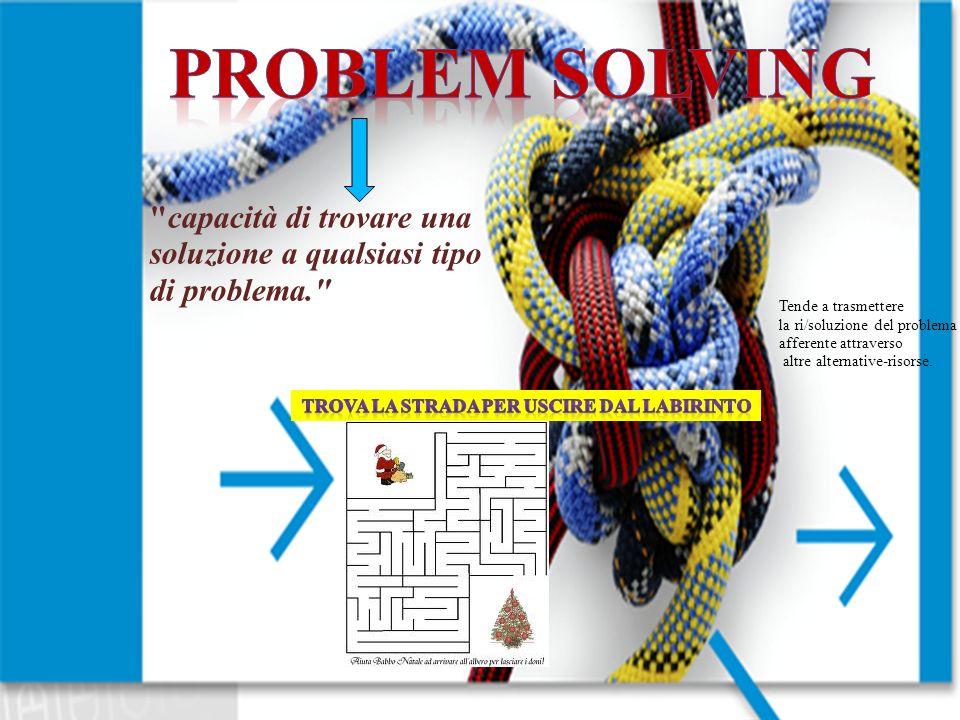 capacità di trovare una soluzione a qualsiasi tipo di problema. Tende a trasmettere la ri/soluzione del problema afferente attraverso altre alternative-risorse.
