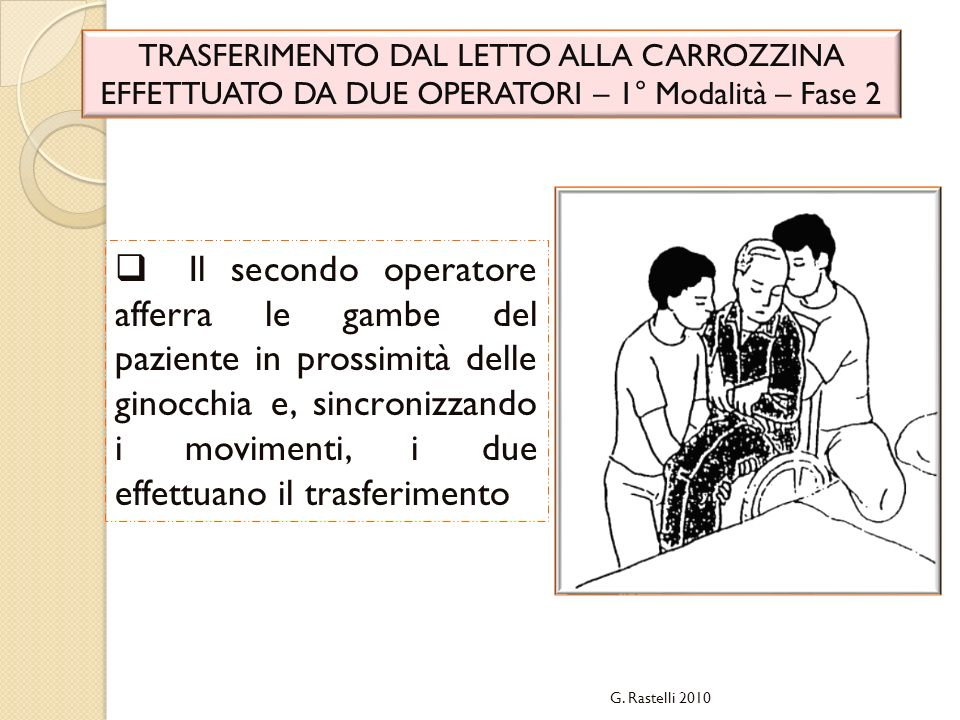 G. Rastelli 2010 TRASFERIMENTO DAL LETTO ALLA CARROZZINA EFFETTUATO DA DUE OPERATORI – 1° Modalità – Fase 2 Il secondo operatore afferra le gambe del