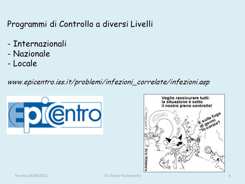 Programmi di Controllo a diversi Livelli - Internazionali - Nazionale - Locale www.epicentro.iss.it/problemi/infezioni_correlate/infezioni.asp Teramo 26/06/20124Dr.