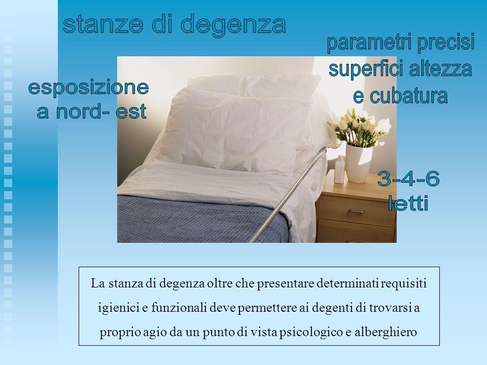 La stanza di degenza oltre che presentare determinati requisiti igienici e funzionali deve permettere ai degenti di trovarsi a proprio agio da un punt