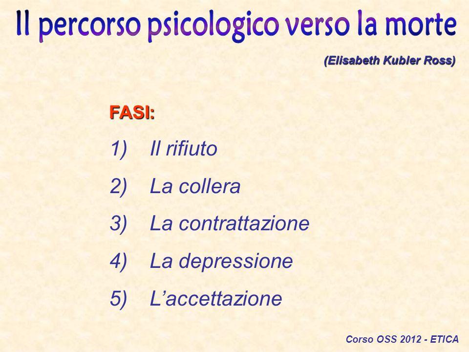 Corso OSS 2012 - ETICA (Elisabeth Kubler Ross) FASI: 1)Il rifiuto 2)La collera 3)La contrattazione 4)La depressione 5)Laccettazione