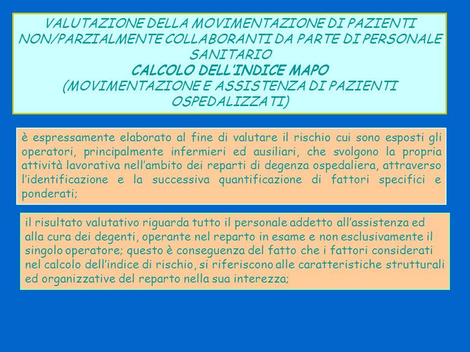 VALUTAZIONE DELLA MOVIMENTAZIONE DI PAZIENTI NON/PARZIALMENTE COLLABORANTI DA PARTE DI PERSONALE SANITARIO CALCOLO DELLINDICE MAPO (MOVIMENTAZIONE E A