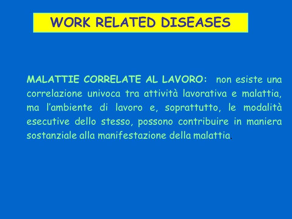 WORK RELATED DISEASES MALATTIE CORRELATE AL LAVORO: non esiste una correlazione univoca tra attività lavorativa e malattia, ma lambiente di lavoro e,