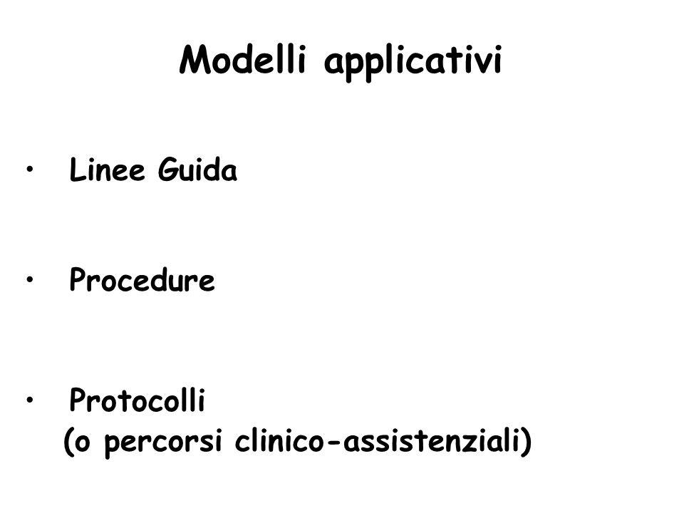 Modelli applicativi Linee Guida Procedure Protocolli (o percorsi clinico-assistenziali)