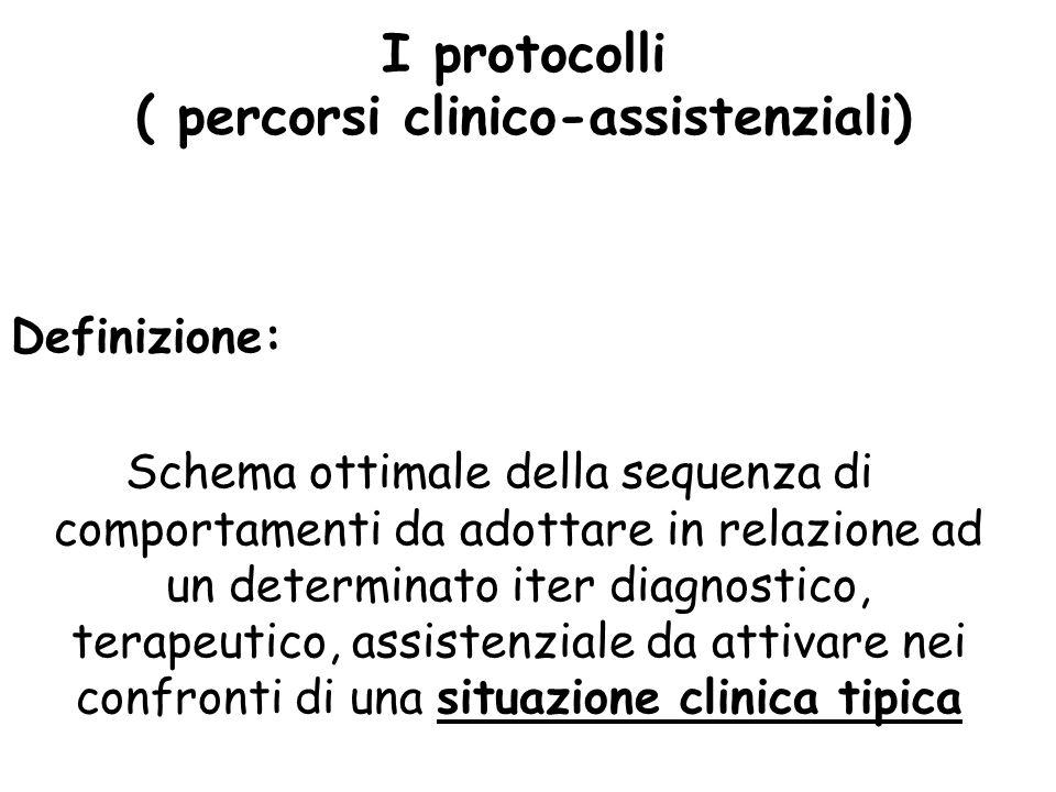I protocolli ( percorsi clinico-assistenziali) Definizione: Schema ottimale della sequenza di comportamenti da adottare in relazione ad un determinato