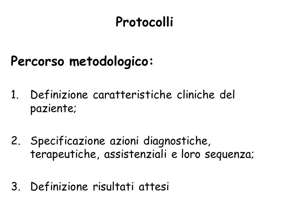 Protocolli Percorso metodologico: 1.Definizione caratteristiche cliniche del paziente; 2.Specificazione azioni diagnostiche, terapeutiche, assistenzia