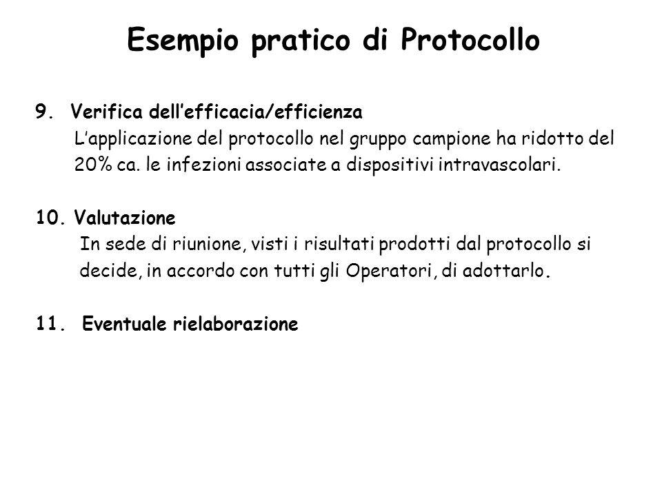 Esempio pratico di Protocollo 9. Verifica dellefficacia/efficienza Lapplicazione del protocollo nel gruppo campione ha ridotto del 20% ca. le infezion
