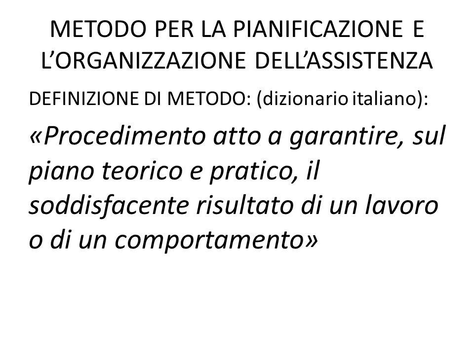 METODO PER LA PIANIFICAZIONE E LORGANIZZAZIONE DELLASSISTENZA DEFINIZIONE DI METODO: (dizionario italiano): «Procedimento atto a garantire, sul piano