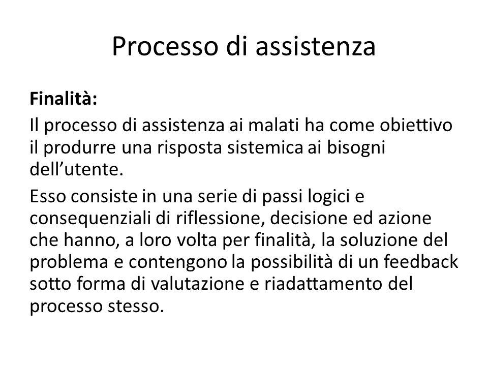 Processo di assistenza Finalità: Il processo di assistenza ai malati ha come obiettivo il produrre una risposta sistemica ai bisogni dellutente. Esso