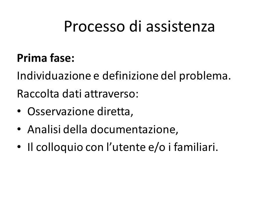 Processo di assistenza Prima fase: Individuazione e definizione del problema. Raccolta dati attraverso: Osservazione diretta, Analisi della documentaz