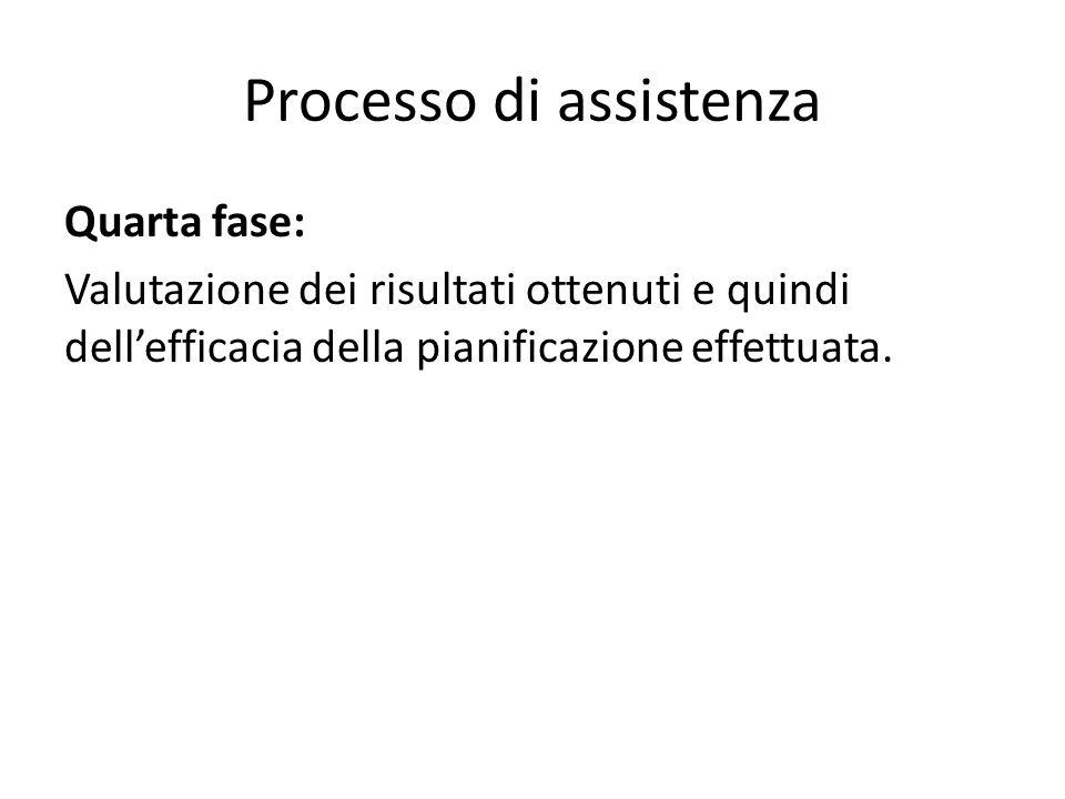 Processo di assistenza Quarta fase: Valutazione dei risultati ottenuti e quindi dellefficacia della pianificazione effettuata.