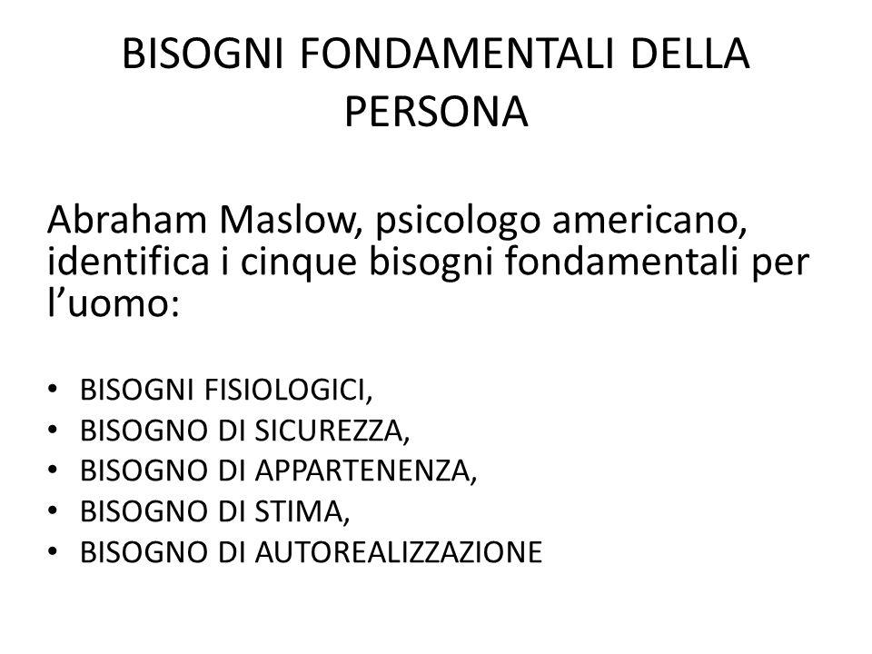 BISOGNI FONDAMENTALI DELLA PERSONA Abraham Maslow, psicologo americano, identifica i cinque bisogni fondamentali per luomo: BISOGNI FISIOLOGICI, BISOG