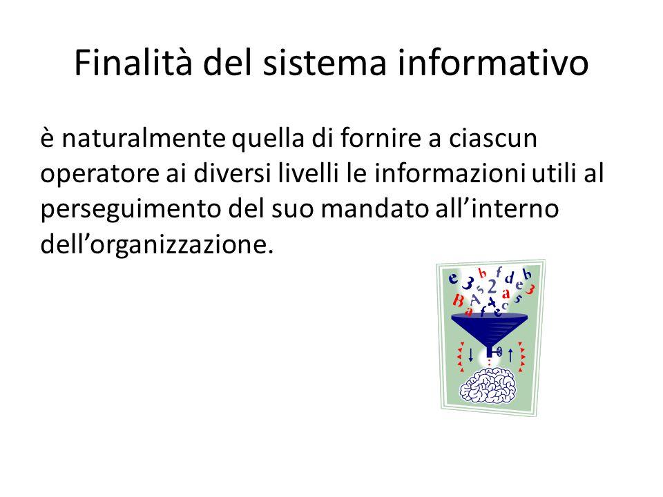 Finalità del sistema informativo è naturalmente quella di fornire a ciascun operatore ai diversi livelli le informazioni utili al perseguimento del su
