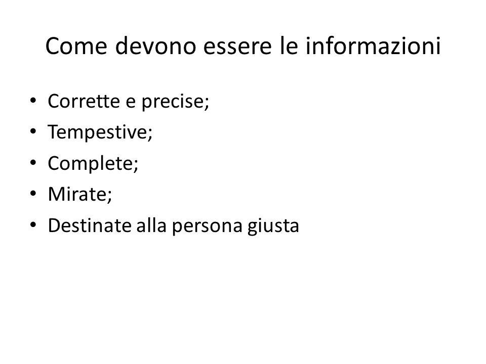 Come devono essere le informazioni Corrette e precise; Tempestive; Complete; Mirate; Destinate alla persona giusta